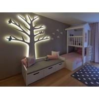 Çocuk Odası Projesi